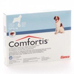 Comfortis Chiens 1040mg 6 comprimés